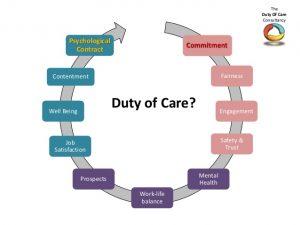 duty of care in nursing